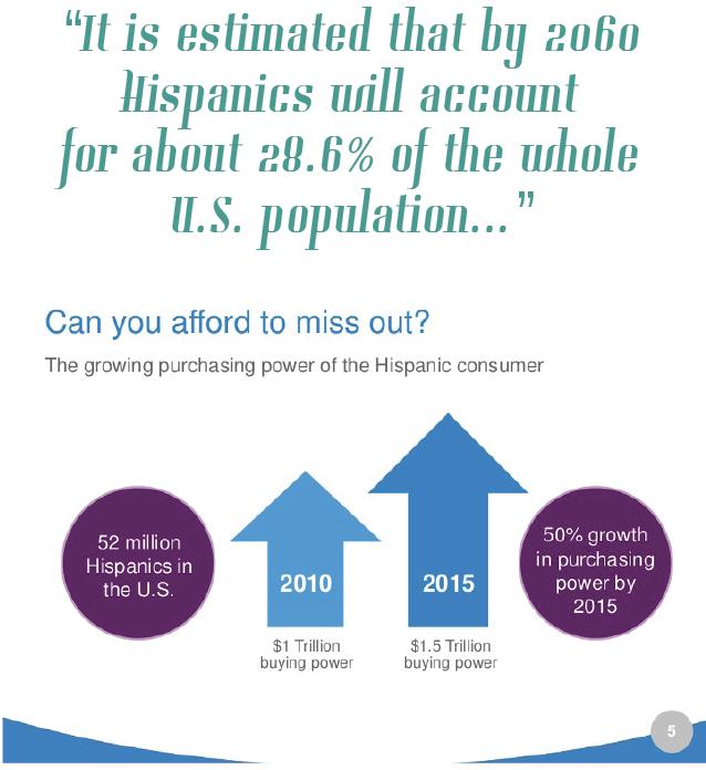 The Hispanic Potential Buying Power of 1 7 Trillion Dollars